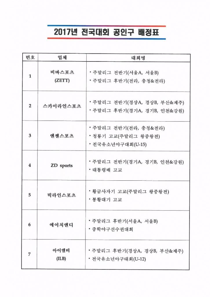 2017년 전국대회 공인구 배정표.jpg