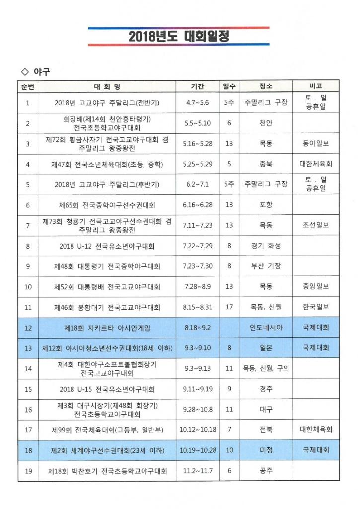 2018년도 대회일정(야구, 소프트볼, 생활체육)1_2018.7.4.jpg