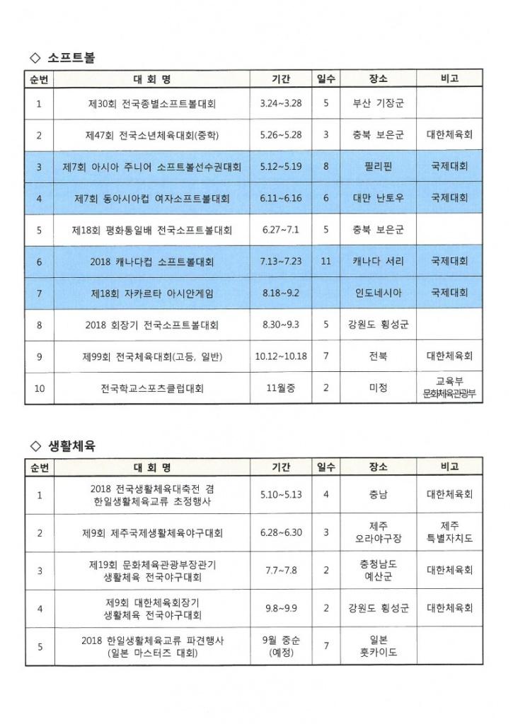 2018년도 대회일정(야구, 소프트볼, 생활체육)2_2018.7.4.jpg
