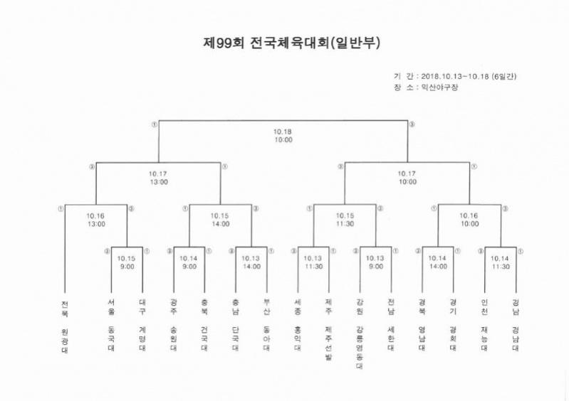 크기변환_전국체전(일반부).jpg