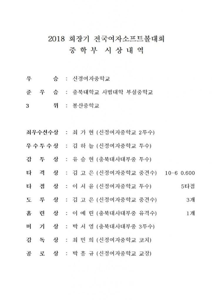 2018 회장기 전국여자소프트볼대회 시상내역 중학부_2018.9.6.jpg