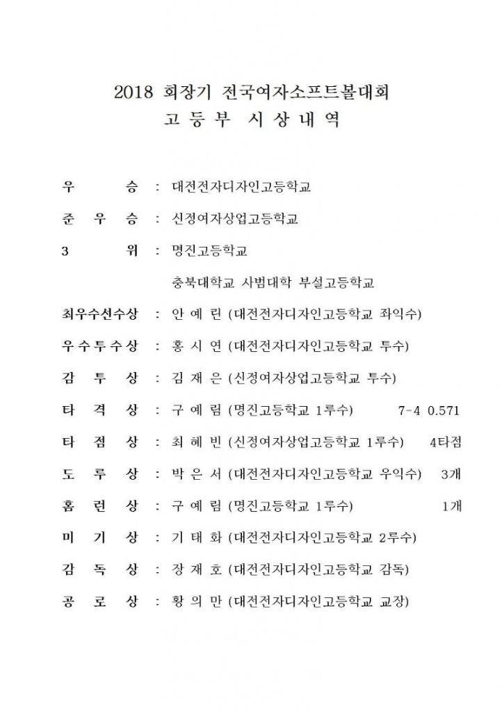 2018 회장기 전국여자소프트볼대회 시상내역 고등부_2018.9.6.jpg