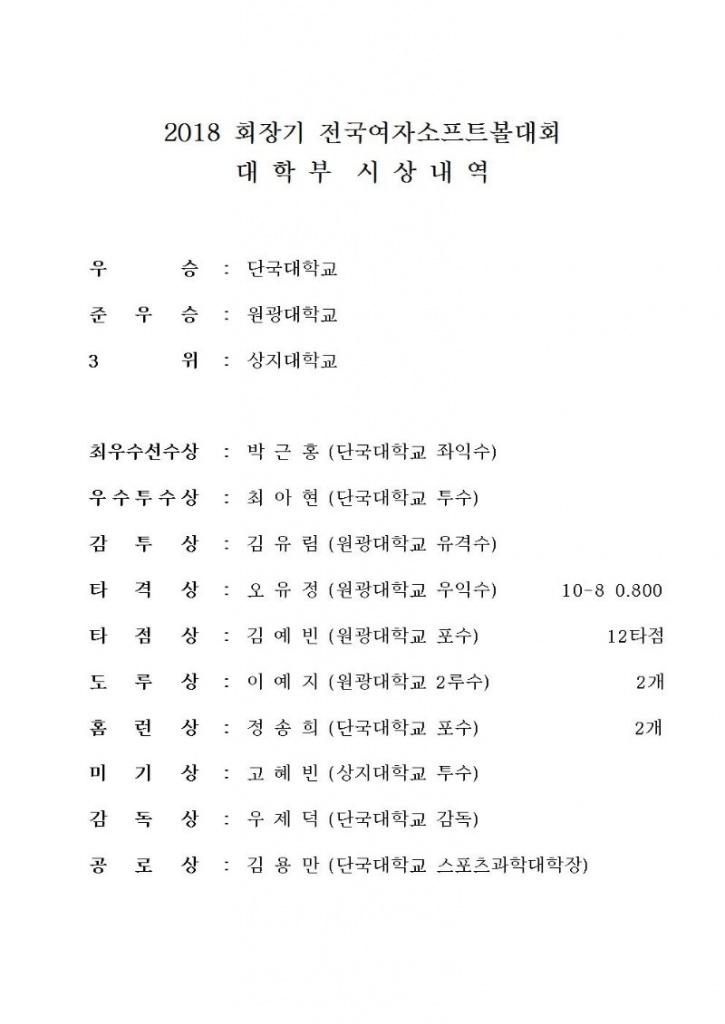 2018 회장기 전국여자소프트볼대회 시상내역 대학부_2018.9.6.jpg