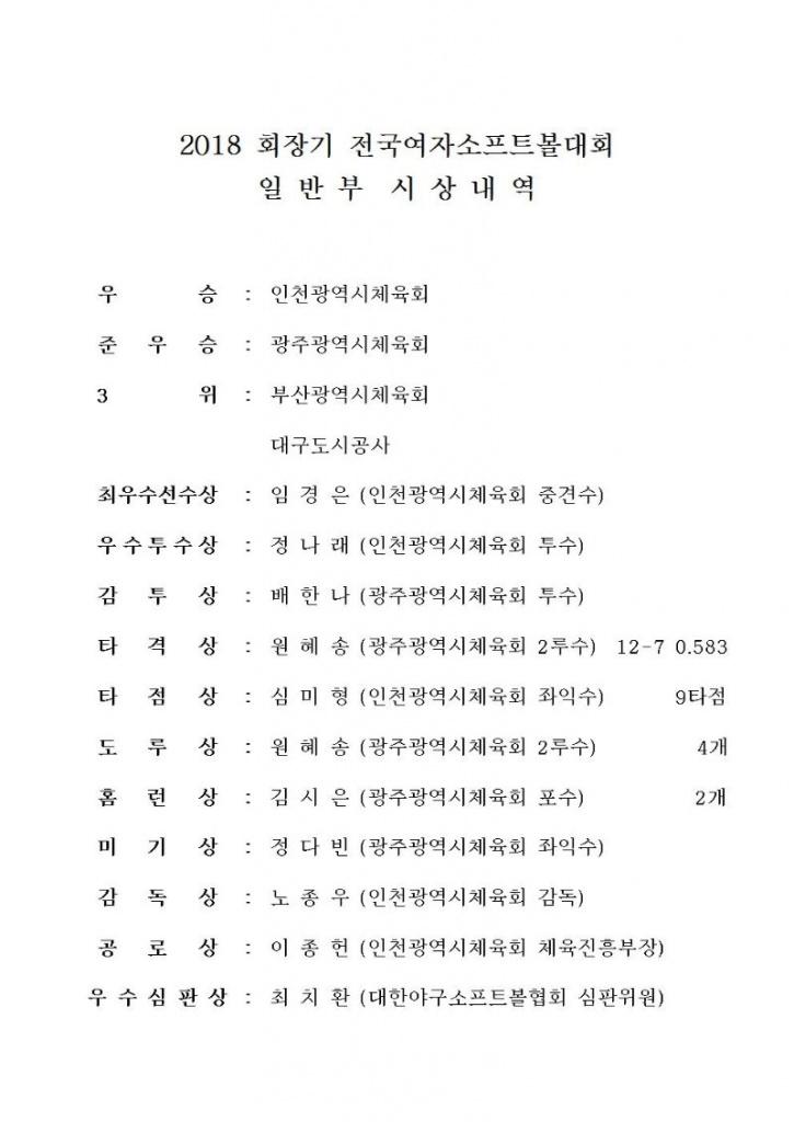 2018 회장기 전국여자소프트볼대회 시상내역 일반부_2018.9.6.jpg