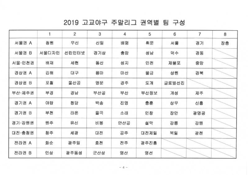 2019 주말리그 추첨 결과.jpg
