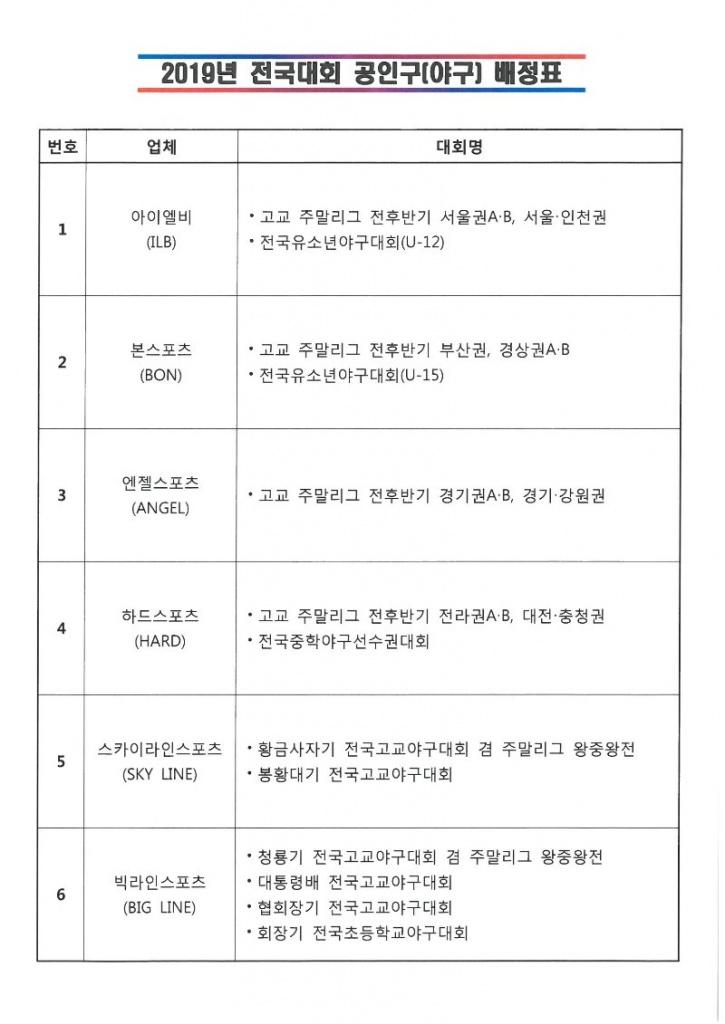 2019년 전국대회 공인구(야구) 배정표.jpg