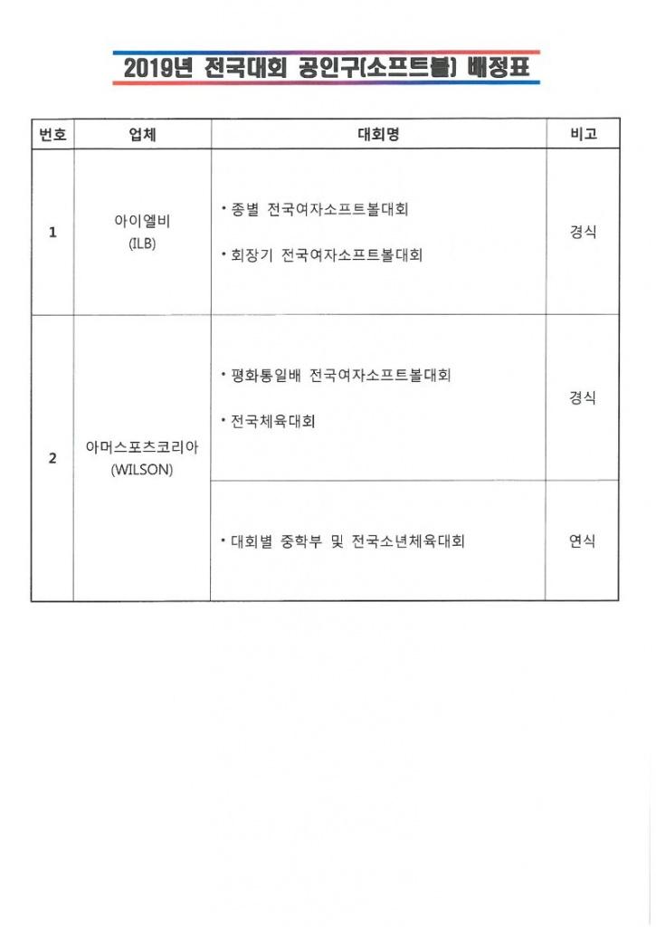 2019년 전국대회 공인구(소프트볼) 배정표.jpg