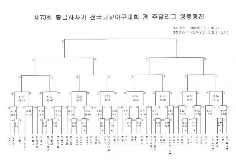 제73회 황금사자기 겸 주말리그 왕중왕전 대진표.jpg
