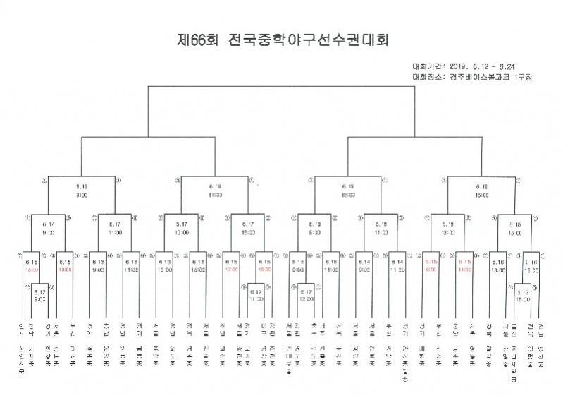 제66회 전국중학야구선수권대회(1).jpg