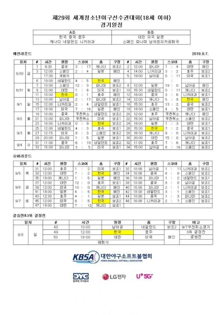 제29회 세계청소년야구선수권대회_2019.9.7001.jpg