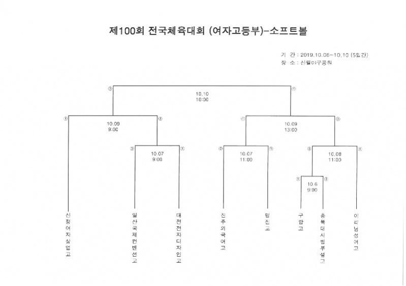 S36C-6e19100716250_0001.jpg