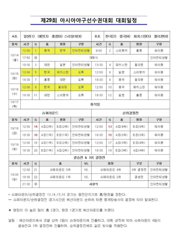 제29회 아시아야구선수권대회_경기일정001.jpg