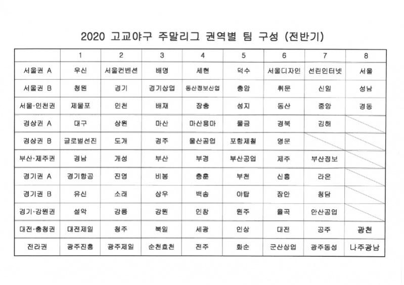 2020 고교 주말리그(전반기).jpg