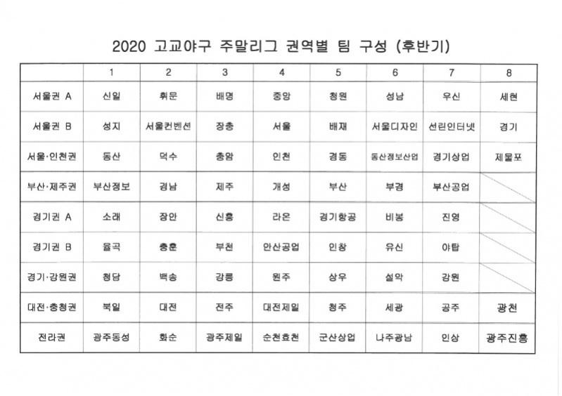 2020 고교 주말리그(후반기).jpg