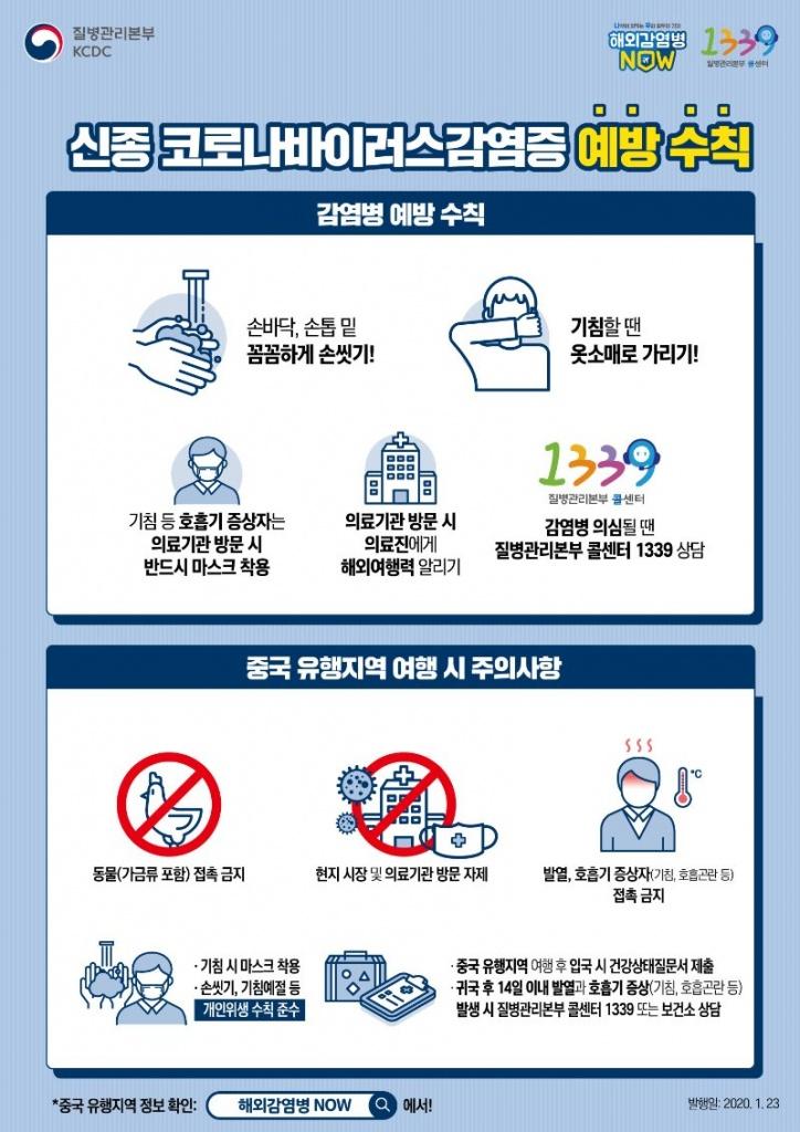 200123 신종_코로나바이러스감염증 예방수칙 포스터(국문).jpg
