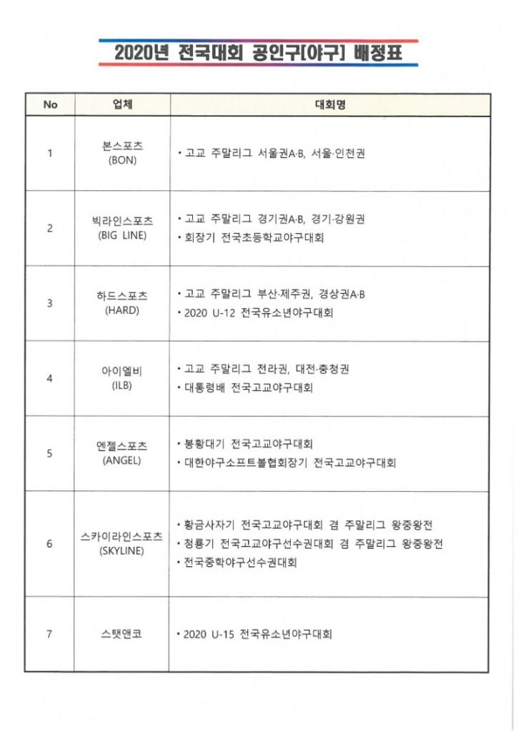 2020 전국대회 공인구[야구] 배정표.jpg