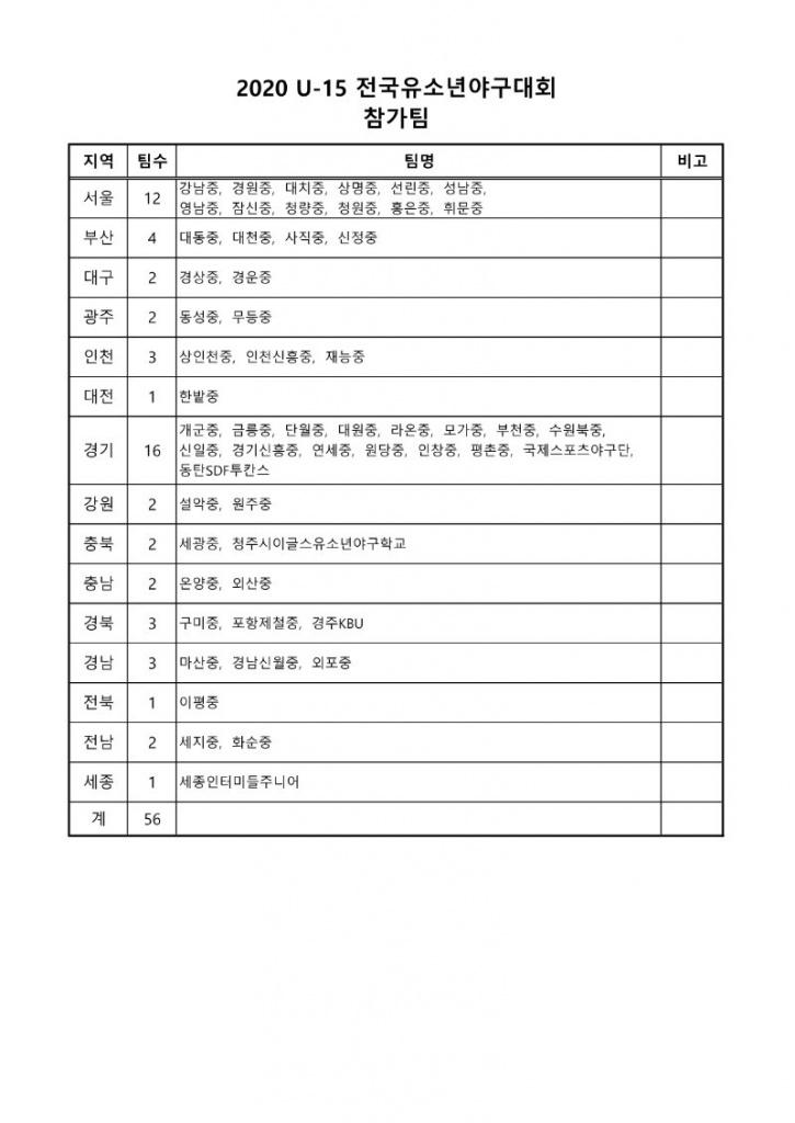 참가팀 추첨 결과-202010222.jpg