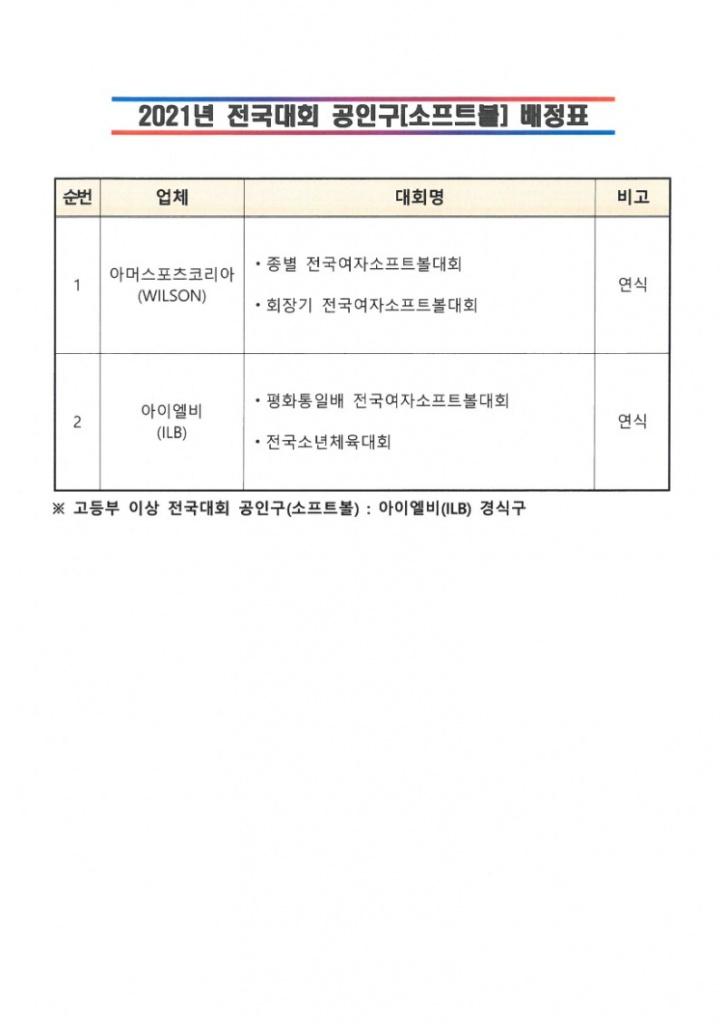 2021년 전국대회 공인구 배정표[소프트볼].jpg
