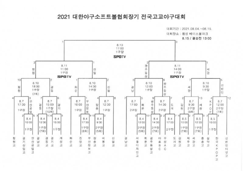2021 대한야구소프트볼협회장기 전국고교야구대회_1.jpg