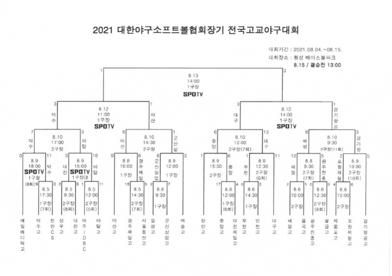2021 대한야구소프트볼협회장기 전국고교야구대회_2.jpg